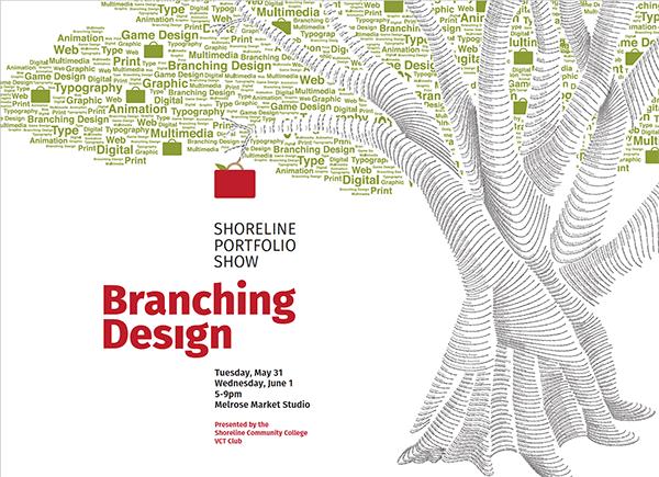 branching.png